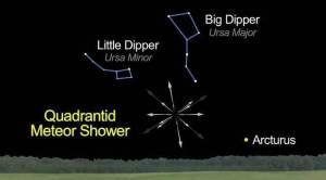 quadrantid meteors