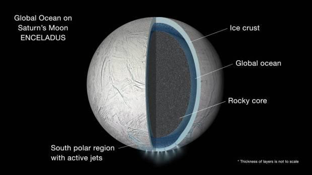 saturn-moon-enceladus-data